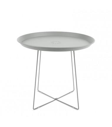 Table PLAT-O